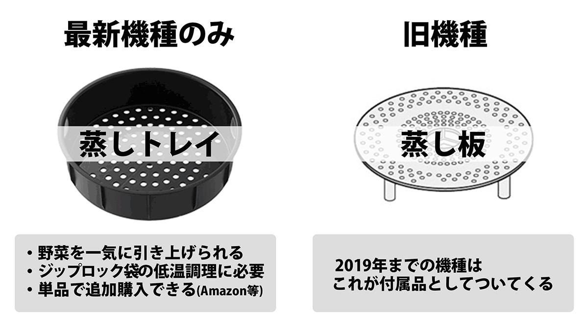 新旧ホットクックの蒸しトレイの形状は2種類、「蒸し板タイプ」or「蒸しトレイタイプ(ざる型)」